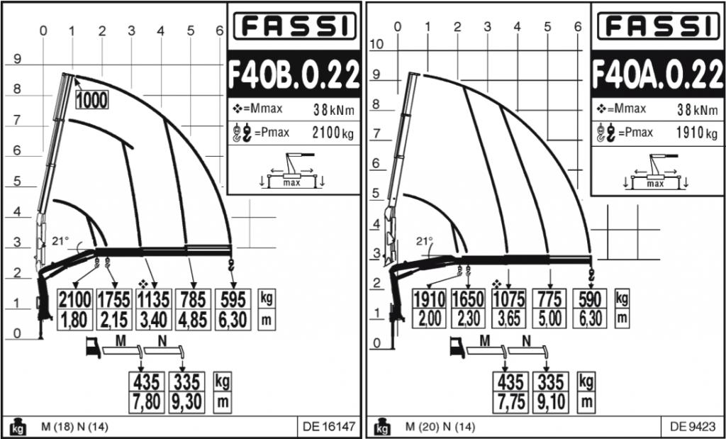 F40B-F40A